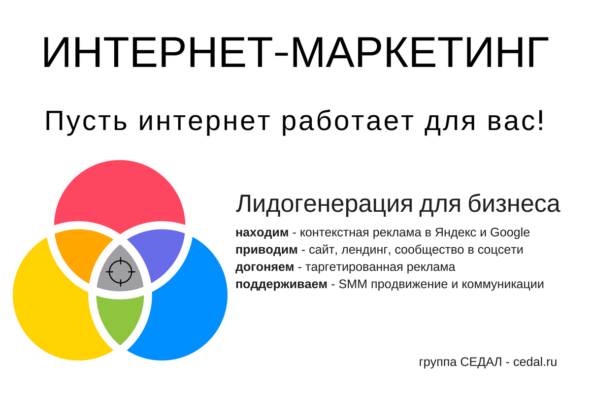 Internet-marketing & SMM