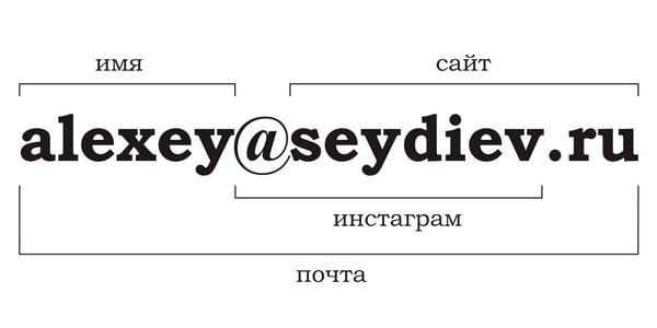 SEYDIEV.RU - интернет-маркетолог