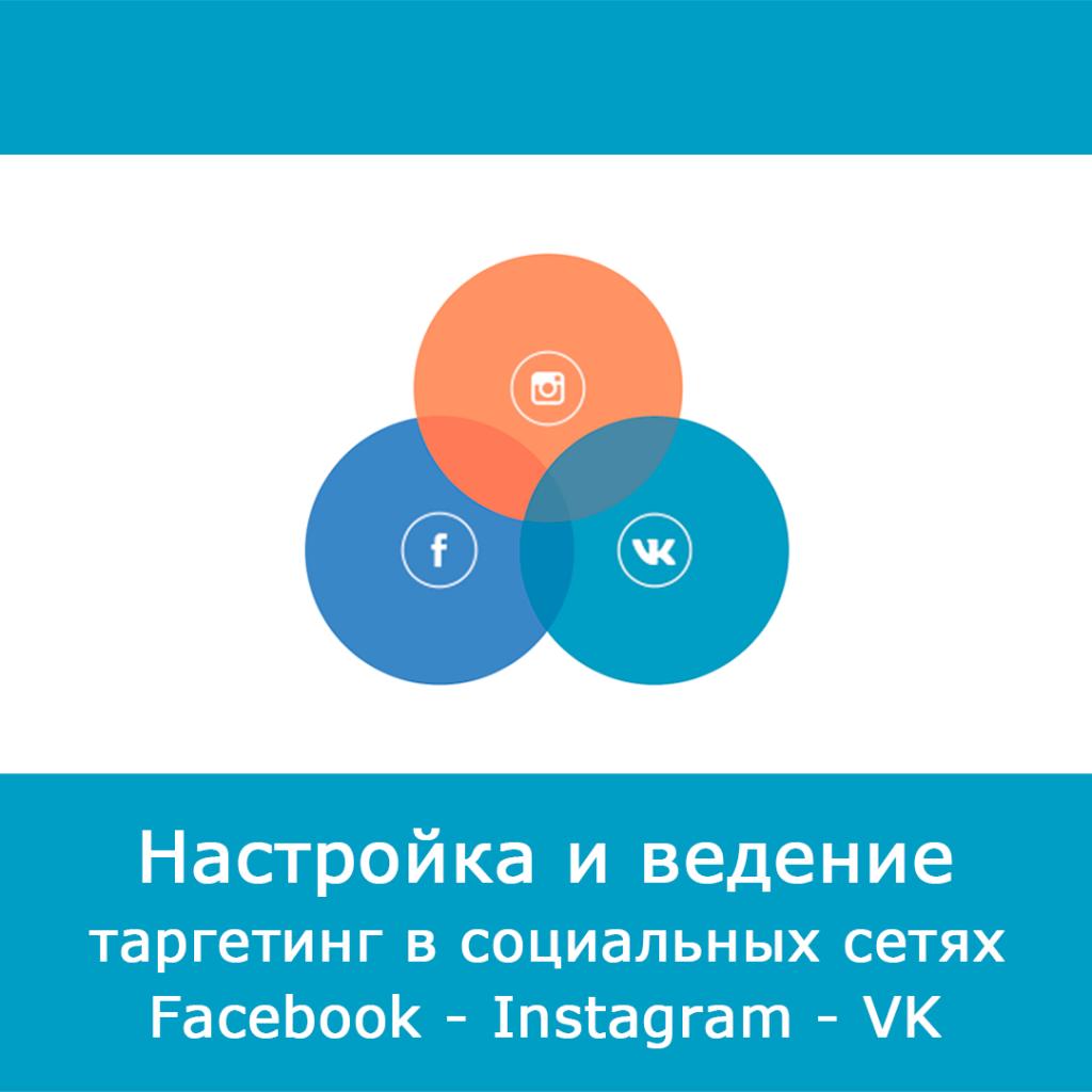Таргетированная реклама в социальных сетях - SEYDIEV.RU